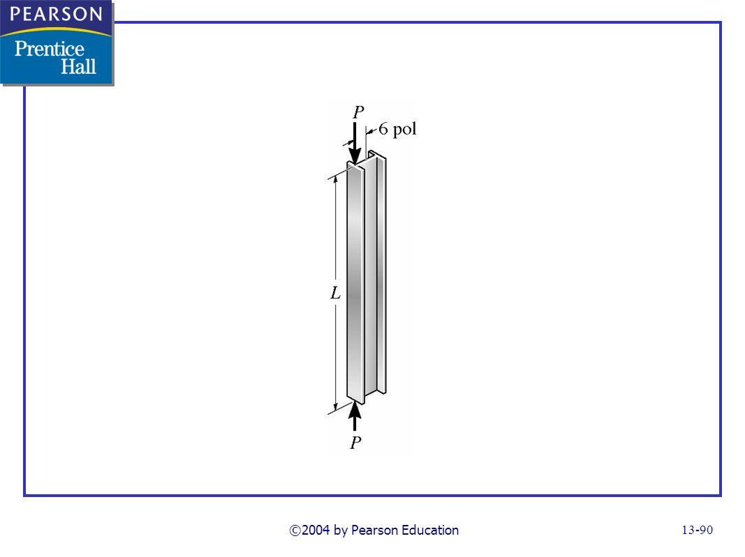 ©2004 by Pearson Education FG13_22-08UNP61_62.TIF Notes: