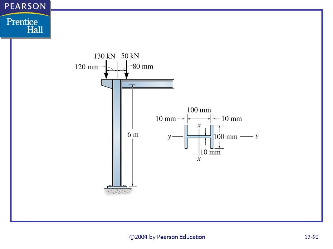 ©2004 by Pearson Education FG13_22-10UNP64_65.TIF Notes: