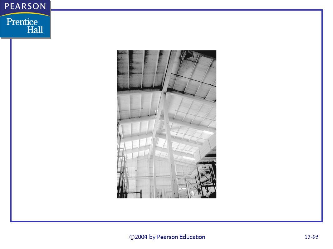 ©2004 by Pearson Education FG13_22-13UN.TIF Notes: