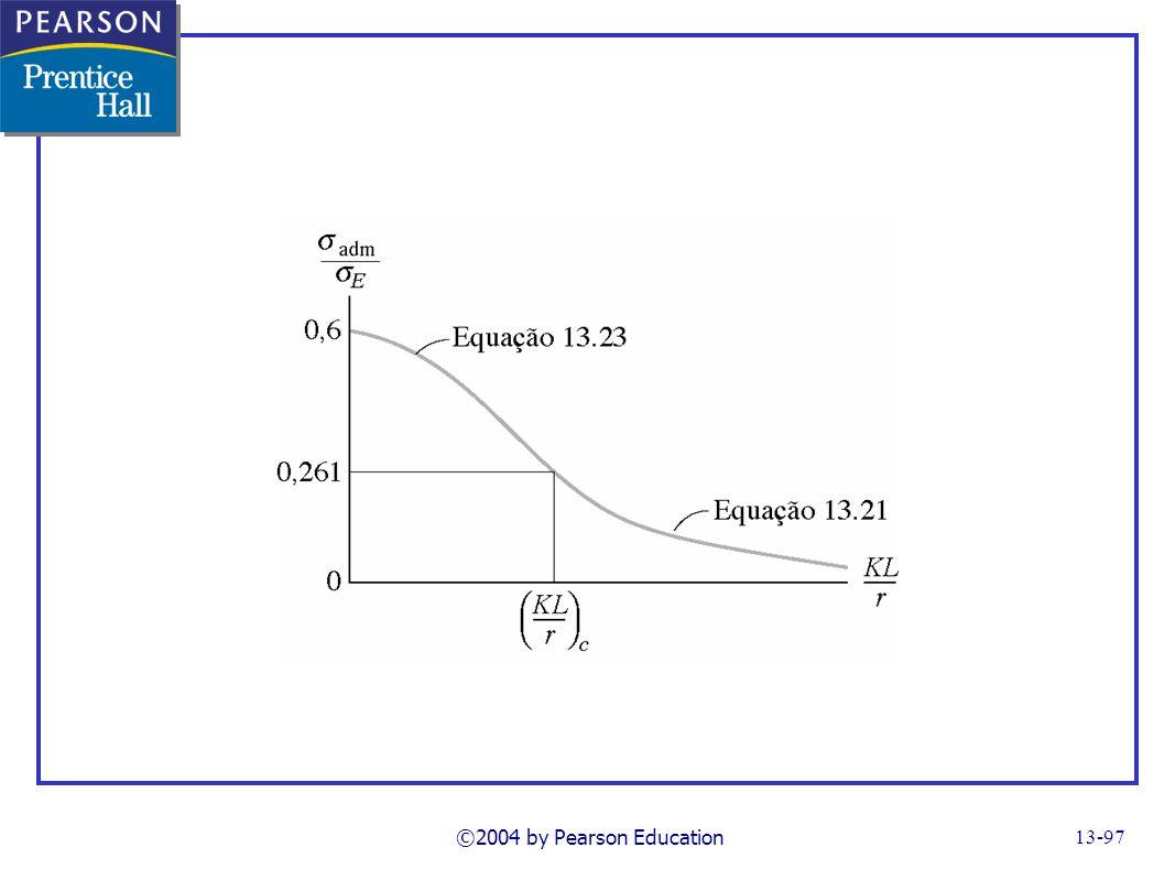 FG13_24.TIF Notes: Eq 13-23 and Eq 13-21 ©2004 by Pearson Education
