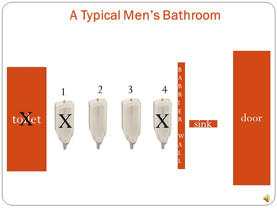 A Typical Men's Bathroom