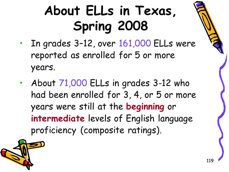 About ELLs in Texas, Spring 2008