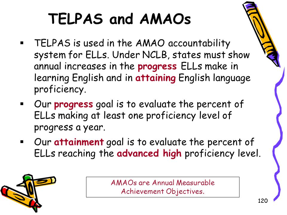 AMAOs are Annual Measurable Achievement Objectives.