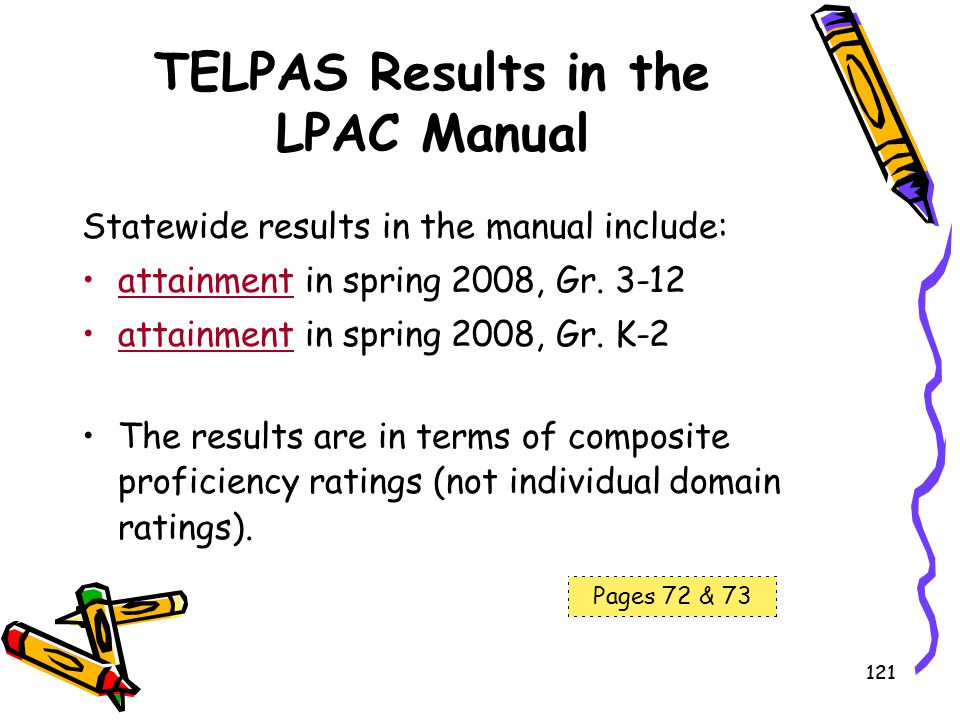 TELPAS Results in the LPAC Manual