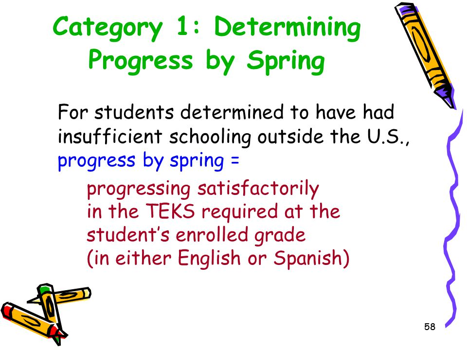 Category 1: Determining Progress by Spring