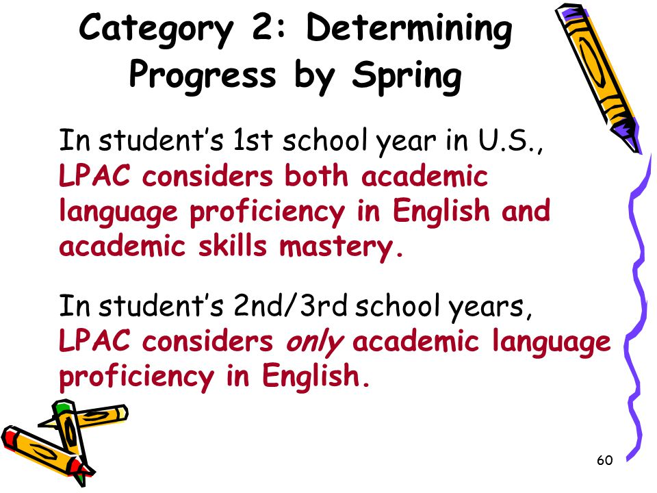 Category 2: Determining Progress by Spring