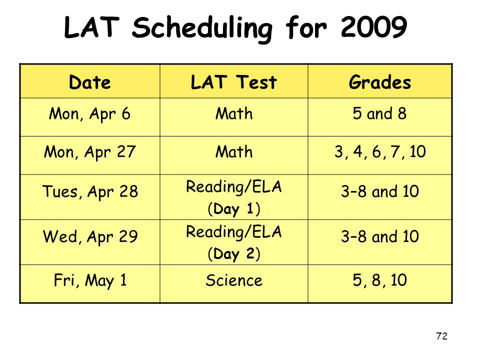 LAT Scheduling for 2009 Date LAT Test Grades Mon, Apr 6 Math 5 and 8