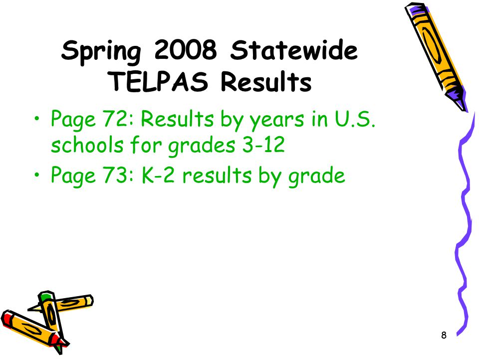 Spring 2008 Statewide TELPAS Results