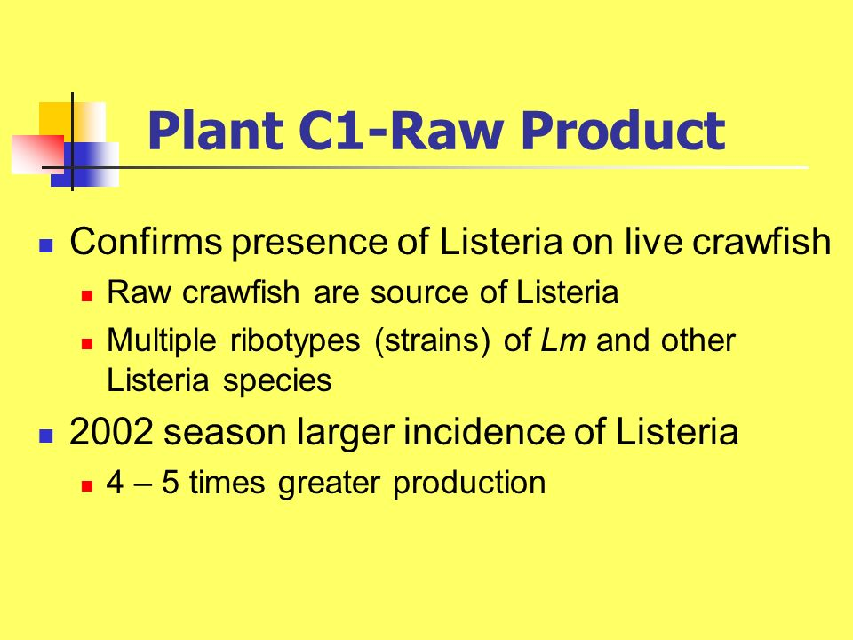 Plant C1-Raw Product Confirms presence of Listeria on live crawfish