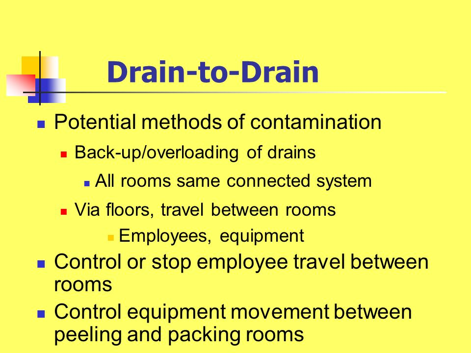 Drain-to-Drain Potential methods of contamination