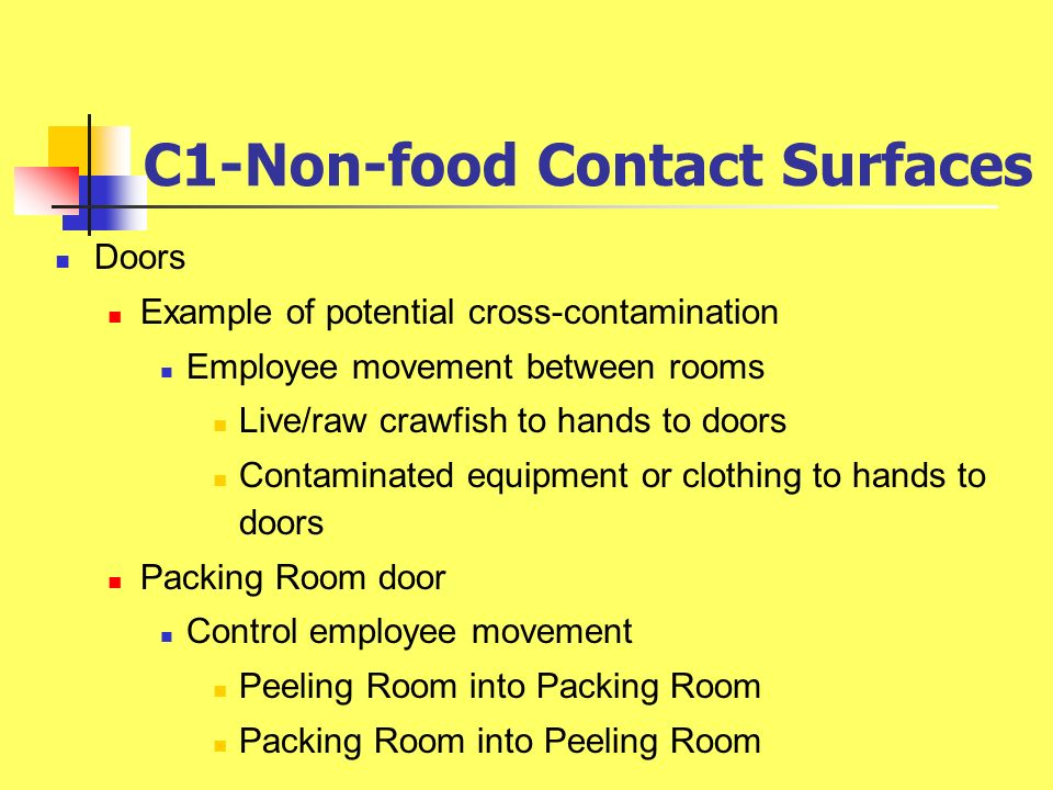 C1-Non-food Contact Surfaces