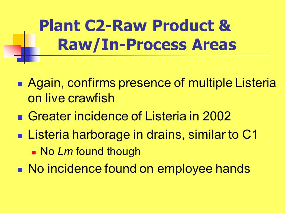 Plant C2-Raw Product & Raw/In-Process Areas