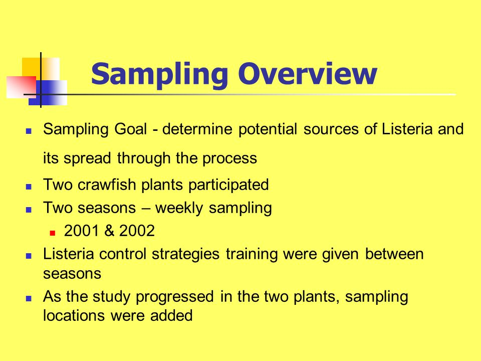 Sampling Overview Sampling Goal - determine potential sources of Listeria and its spread through the process.