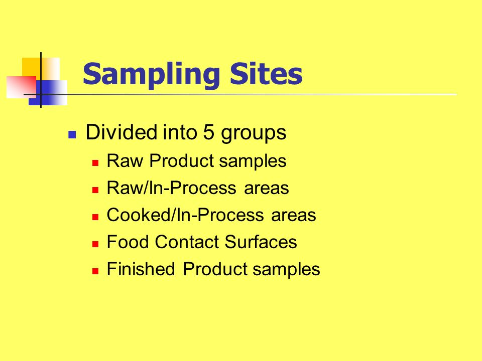 Sampling Sites Divided into 5 groups Raw Product samples