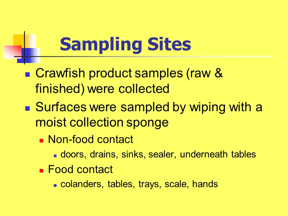 Sampling Sites Crawfish product samples (raw & finished) were collected. Surfaces were sampled by wiping with a moist collection sponge.