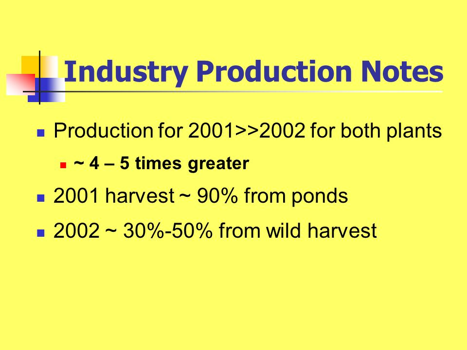 Industry Production Notes