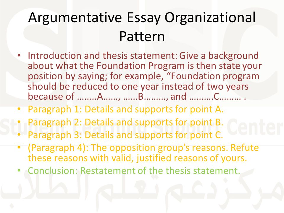 Argumentative Essay Organizational Pattern