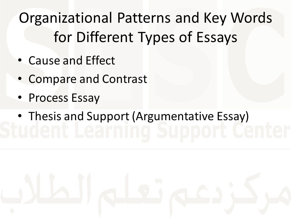 patterns of organization in essays Patterns of organization college readiness game-based reading learning outcomes upon completion of this lesson you will be able to: identify relationships between.