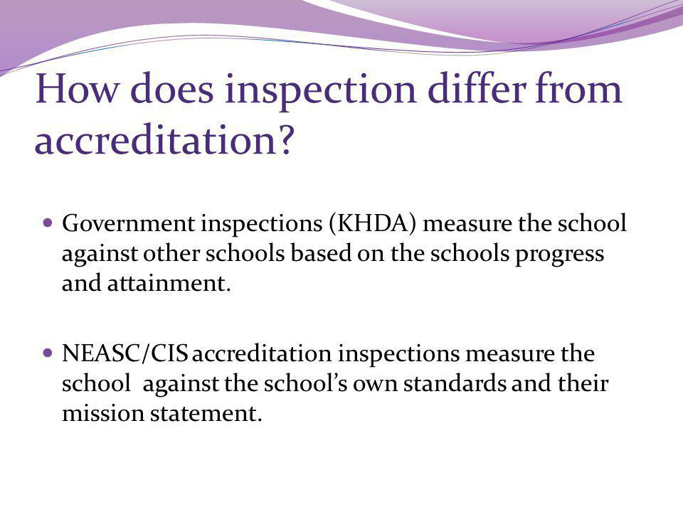 How does inspection differ from accreditation
