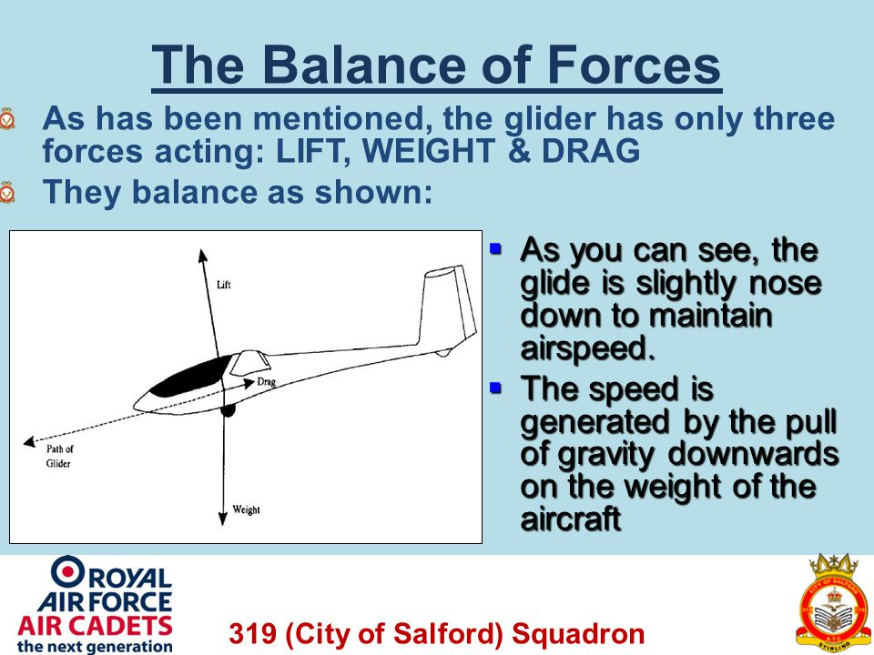 The Balance of Forces As has been mentioned, the glider has only three forces acting: LIFT, WEIGHT & DRAG.