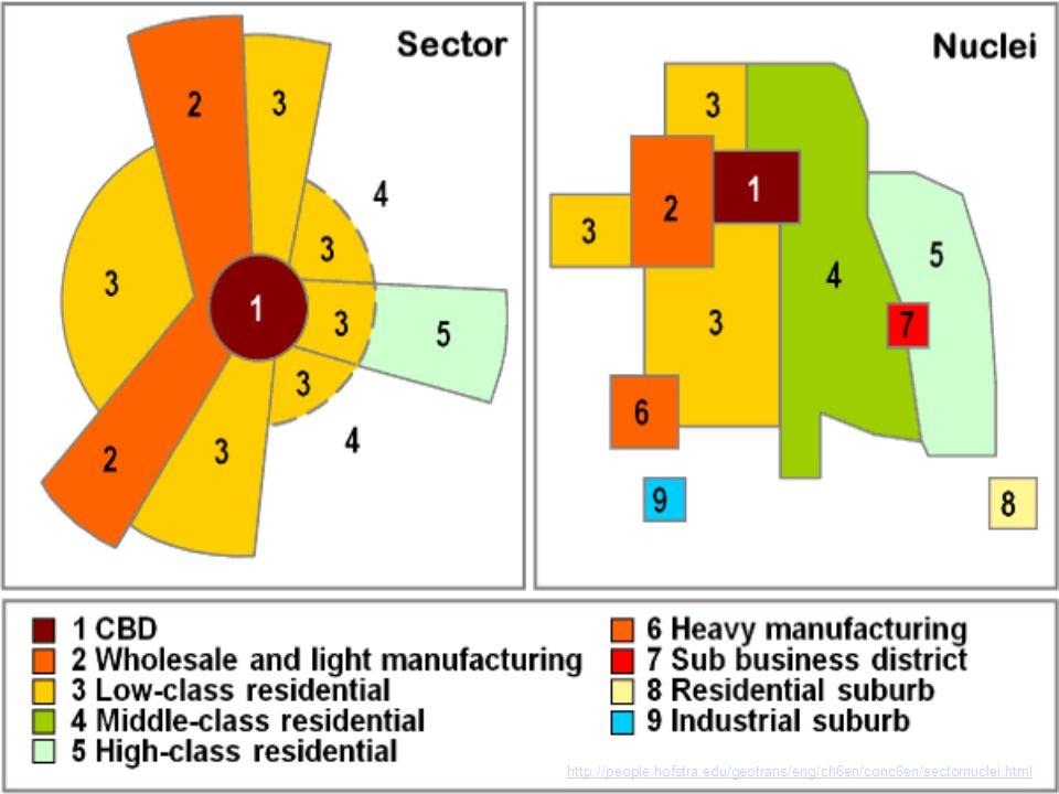 http://people. hofstra. edu/geotrans/eng/ch6en/conc6en/sectornuclei