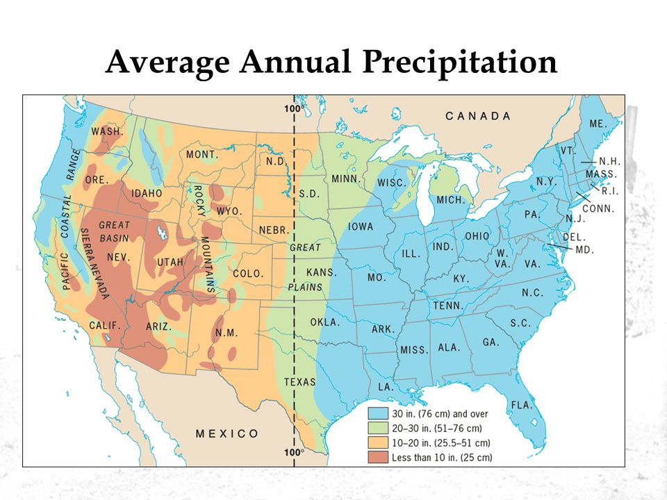 Average Annual Precipitation