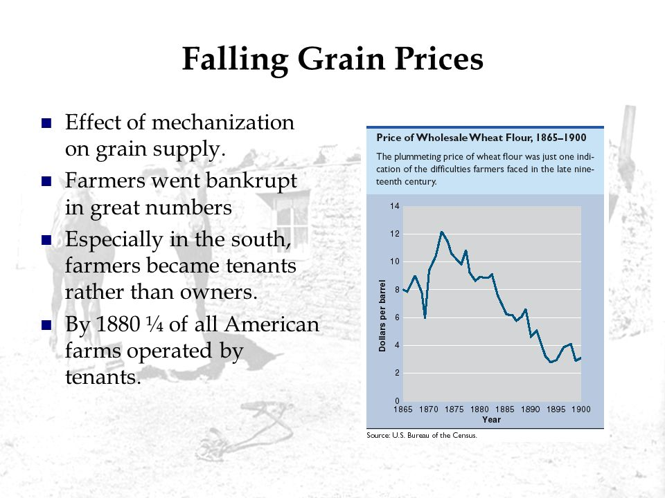 Falling Grain Prices Effect of mechanization on grain supply.