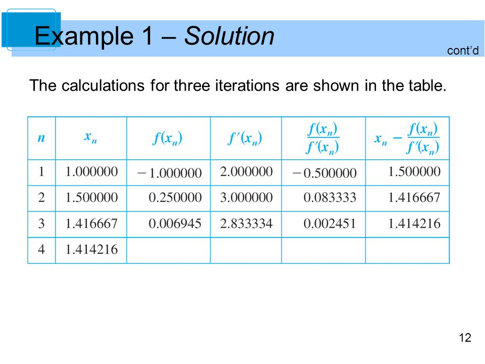 Example 1 – Solution cont'd The calculations for three iterations are shown in the table.