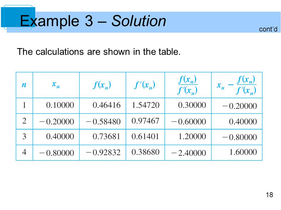Example 3 – Solution cont'd The calculations are shown in the table.