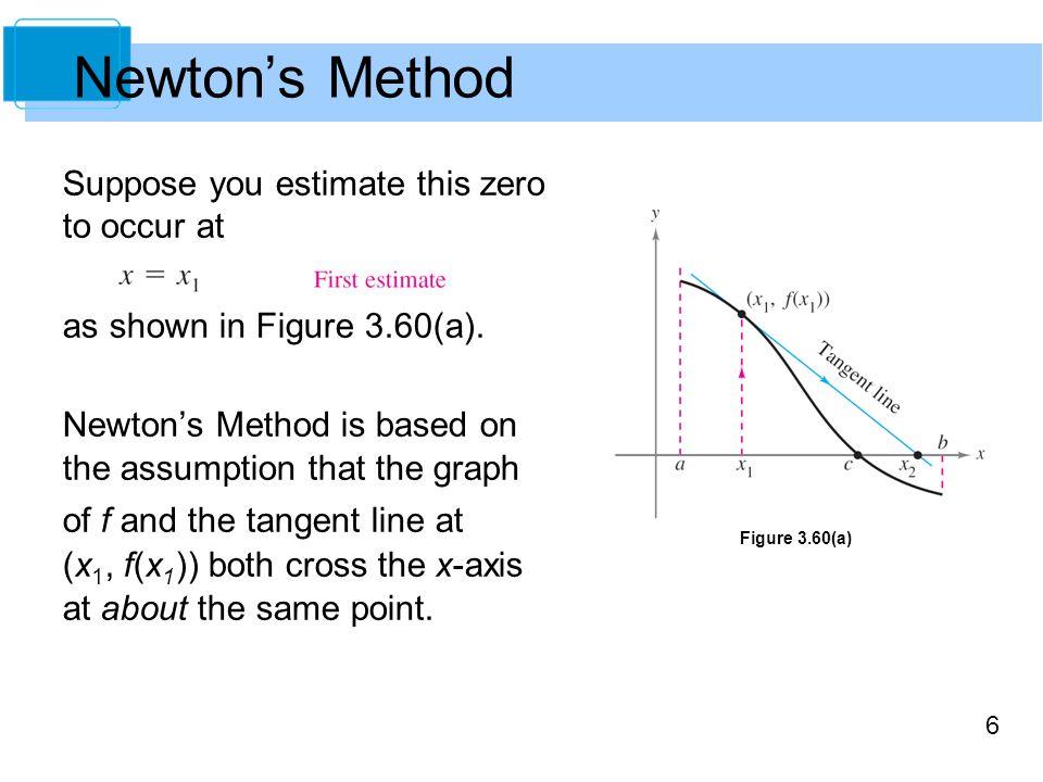 Newton's Method Suppose you estimate this zero to occur at