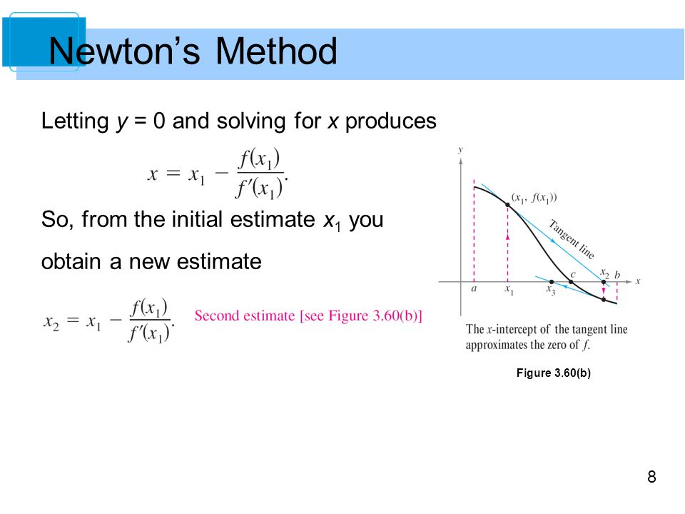 Newton's Method Letting y = 0 and solving for x produces