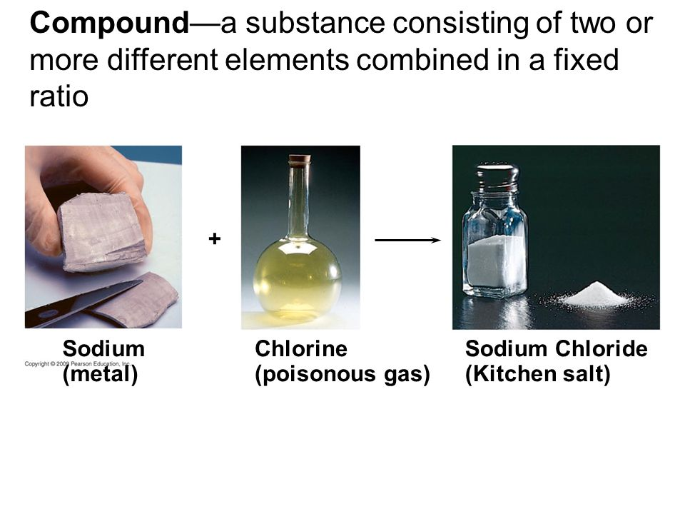 Compound—a substance consisting of two or more different elements combined in a fixed ratio