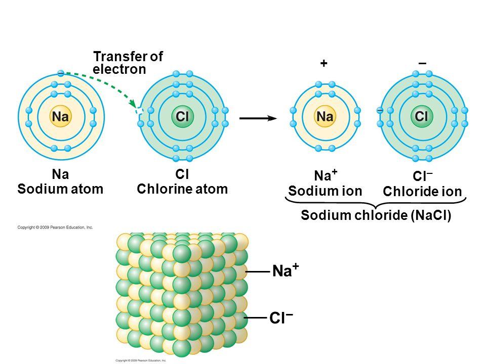 Sodium chloride (NaCl)