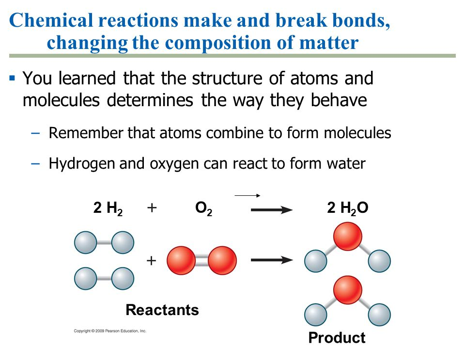 Chemical reactions make and break bonds, changing the composition of matter