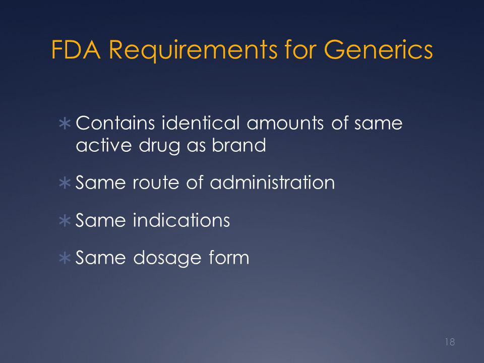 FDA Requirements for Generics