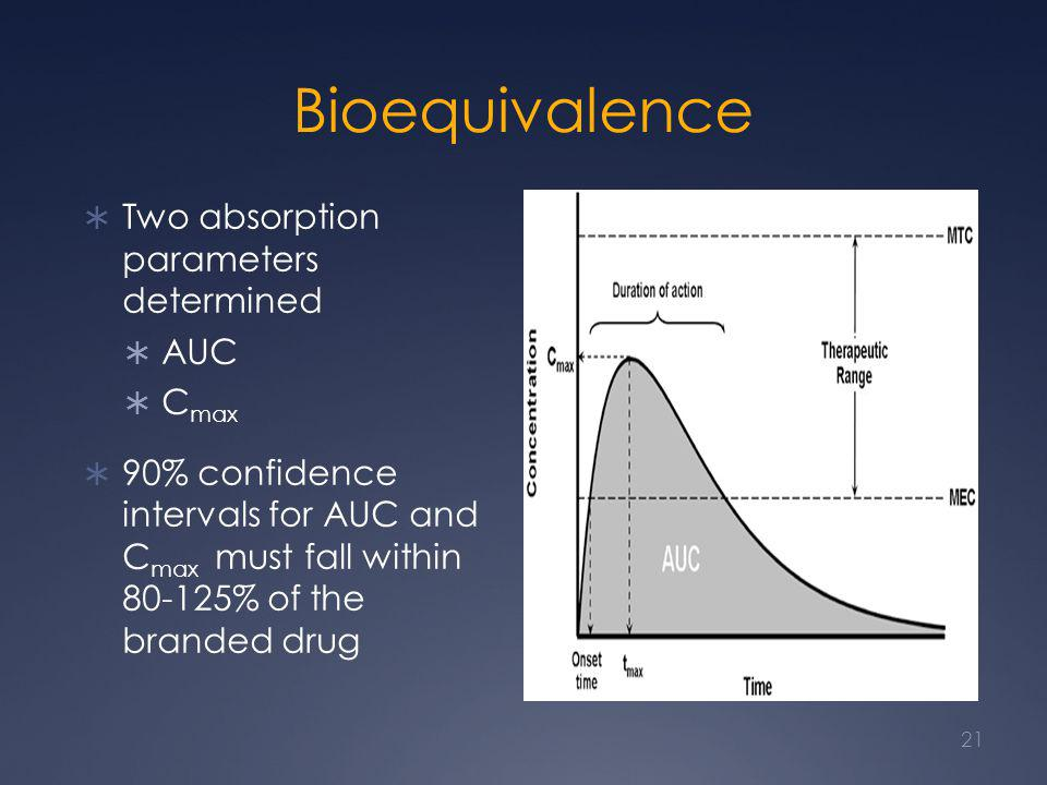 Bioequivalence Two absorption parameters determined AUC Cmax