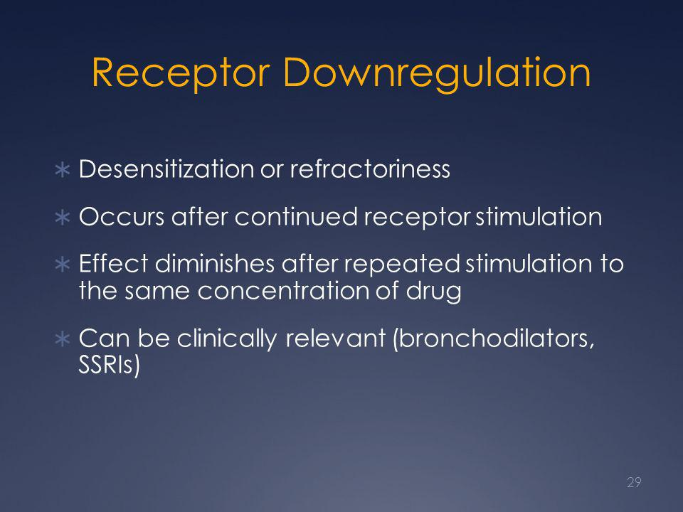 Receptor Downregulation