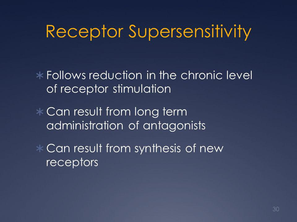 Receptor Supersensitivity