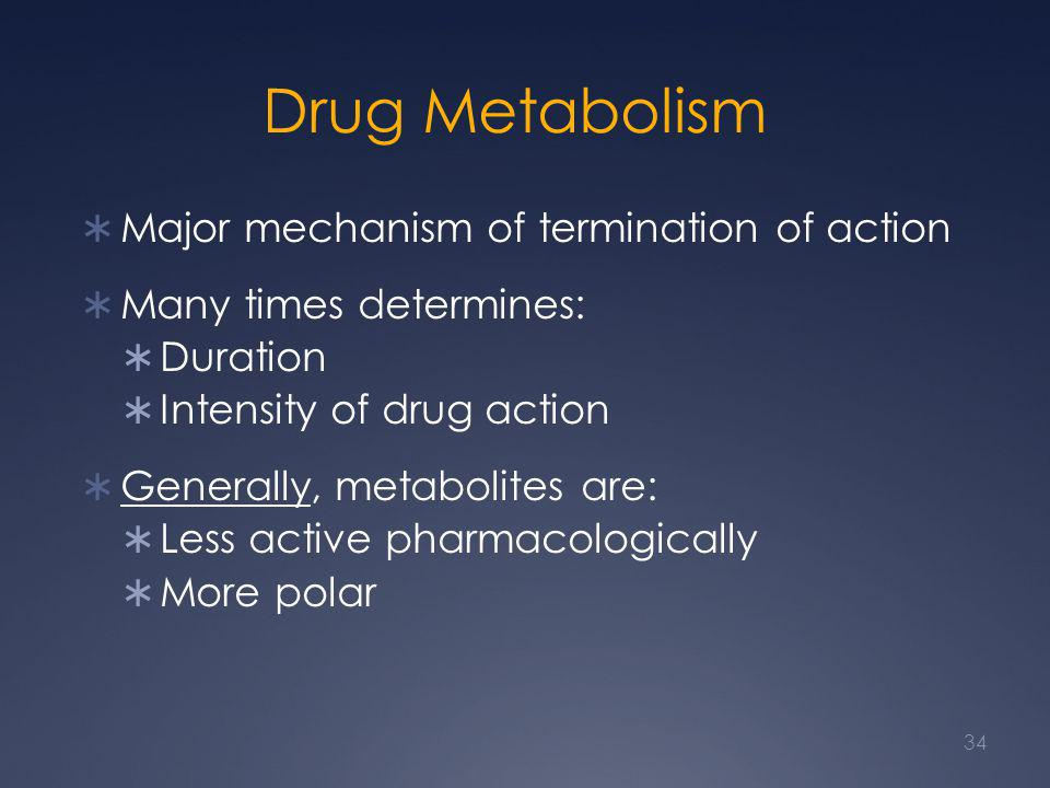 Drug Metabolism Major mechanism of termination of action