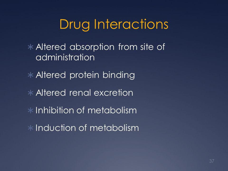 Drug Interactions Altered absorption from site of administration