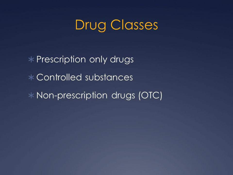 Drug Classes Prescription only drugs Controlled substances