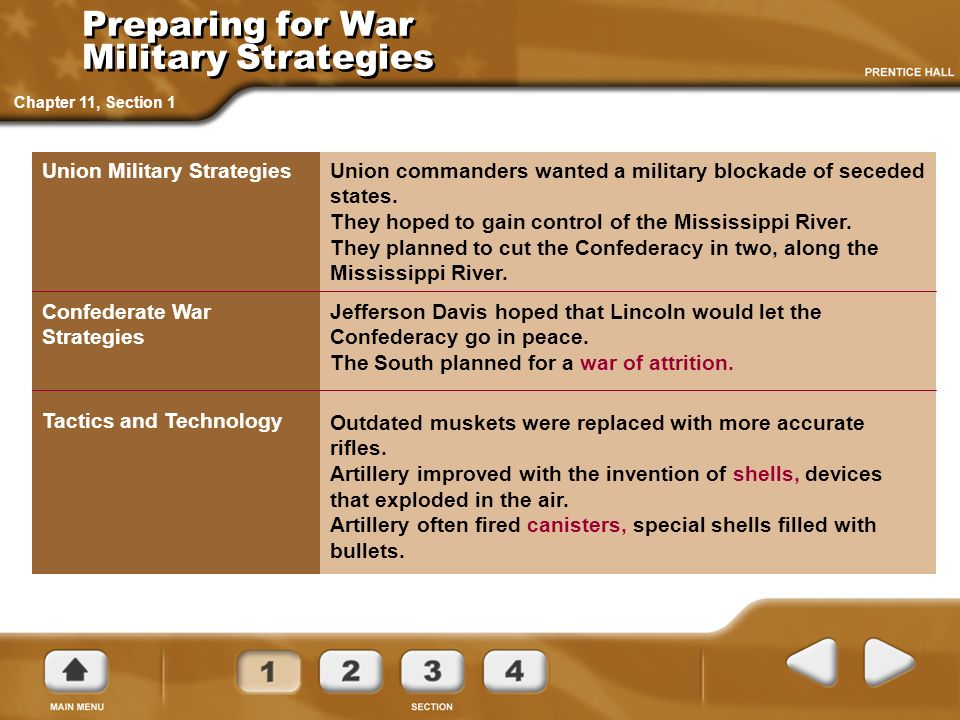 Preparing for War Military Strategies