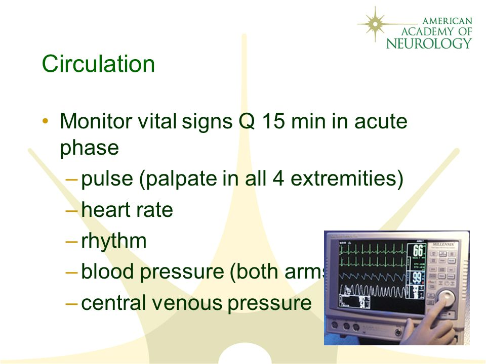 Circulation Monitor vital signs Q 15 min in acute phase