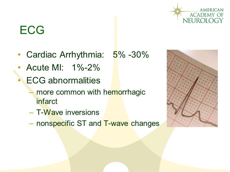 ECG Cardiac Arrhythmia: 5% -30% Acute MI: 1%-2% ECG abnormalities