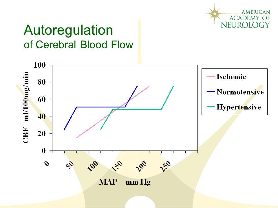 Autoregulation of Cerebral Blood Flow