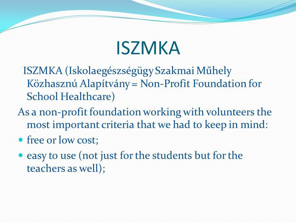 ISZMKA ISZMKA (Iskolaegészségügy Szakmai Műhely Közhasznú Alapítvány = Non-Profit Foundation for School Healthcare)
