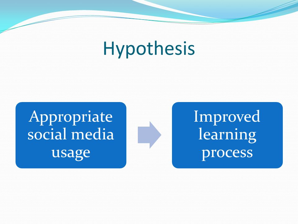 Hypothesis Appropriate social media usage. Improved learning process.