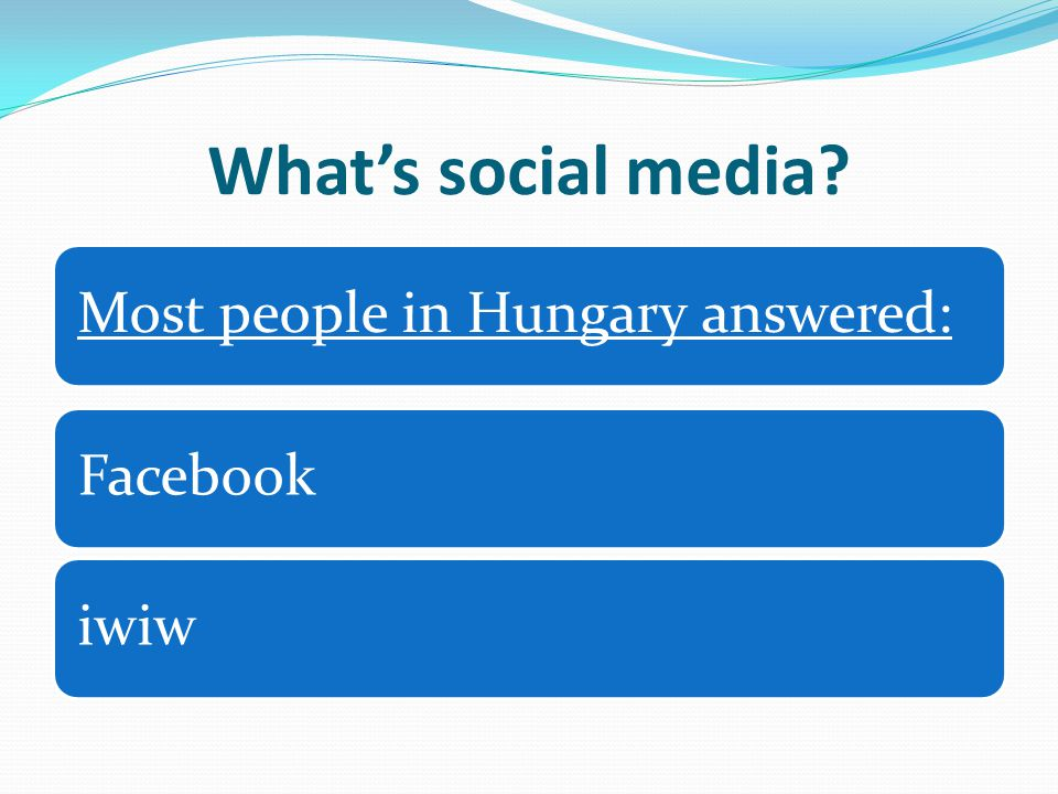 What's social media Most people in Hungary answered: Facebook iwiw