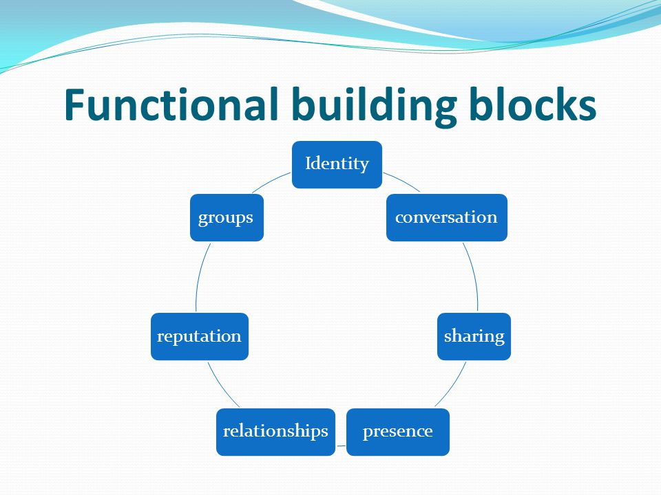 Functional building blocks