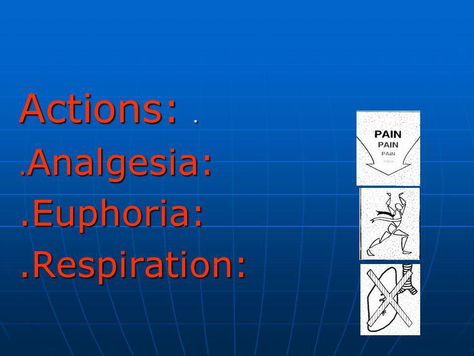 . Actions: .Analgesia: .Euphoria: .Respiration:
